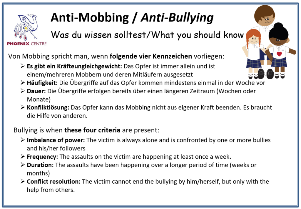 Was ist Mobbing? - What is Bullying?